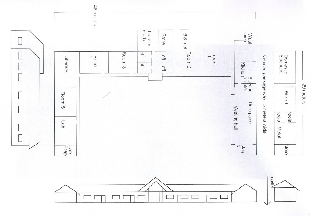Plans for Secondary school